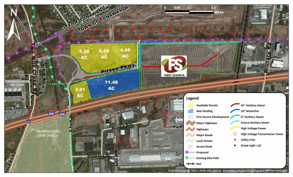 North Youngmann Commerce Center - General site development plan